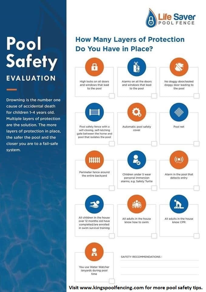King's Pool Fencing Pool Safety Evaluation Form